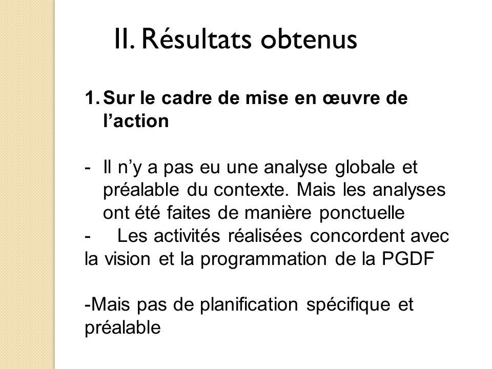 II. Résultats obtenus 1.Sur le cadre de mise en œuvre de l'action -Il n'y a pas eu une analyse globale et préalable du contexte. Mais les analyses ont