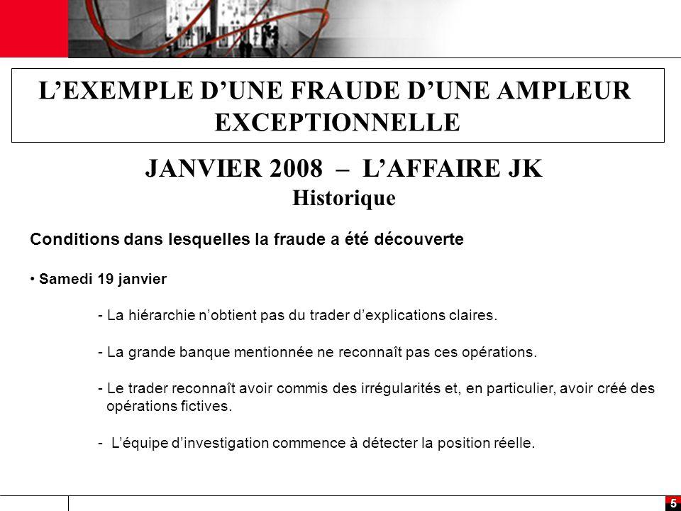 6 L'EXEMPLE D'UNE FRAUDE D'UNE AMPLEUR EXCEPTIONNELLE JANVIER 2008 – L'AFFAIRE JK Historique Conditions dans lesquelles la fraude a été découverte (suite) Dimanche 20 janvier - Dans le courant de la matinée l'ensemble des positions sont identifiées.