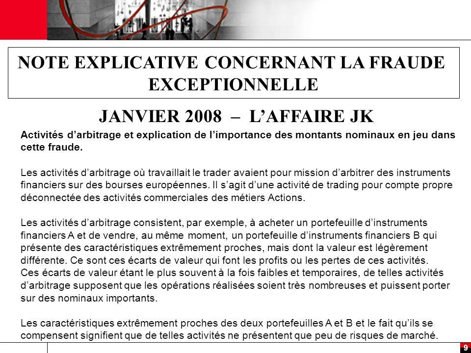 9 NOTE EXPLICATIVE CONCERNANT LA FRAUDE EXCEPTIONNELLE JANVIER 2008 – L'AFFAIRE JK Activités d'arbitrage et explication de l'importance des montants nominaux en jeu dans cette fraude.