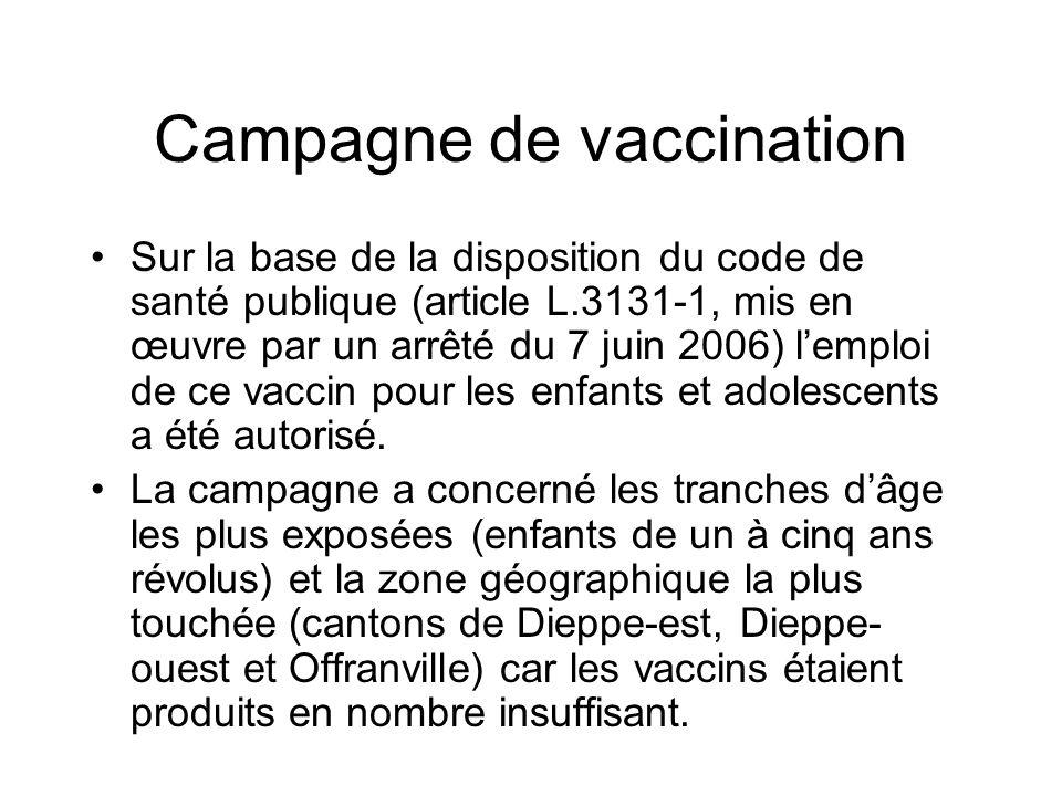 Campagne de vaccination Sur la base de la disposition du code de santé publique (article L.3131-1, mis en œuvre par un arrêté du 7 juin 2006) l'emploi
