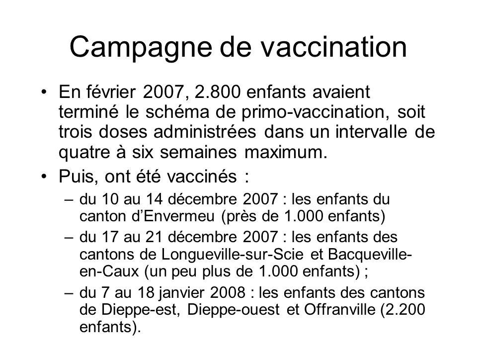 Campagne de vaccination En février 2007, 2.800 enfants avaient terminé le schéma de primo-vaccination, soit trois doses administrées dans un intervall