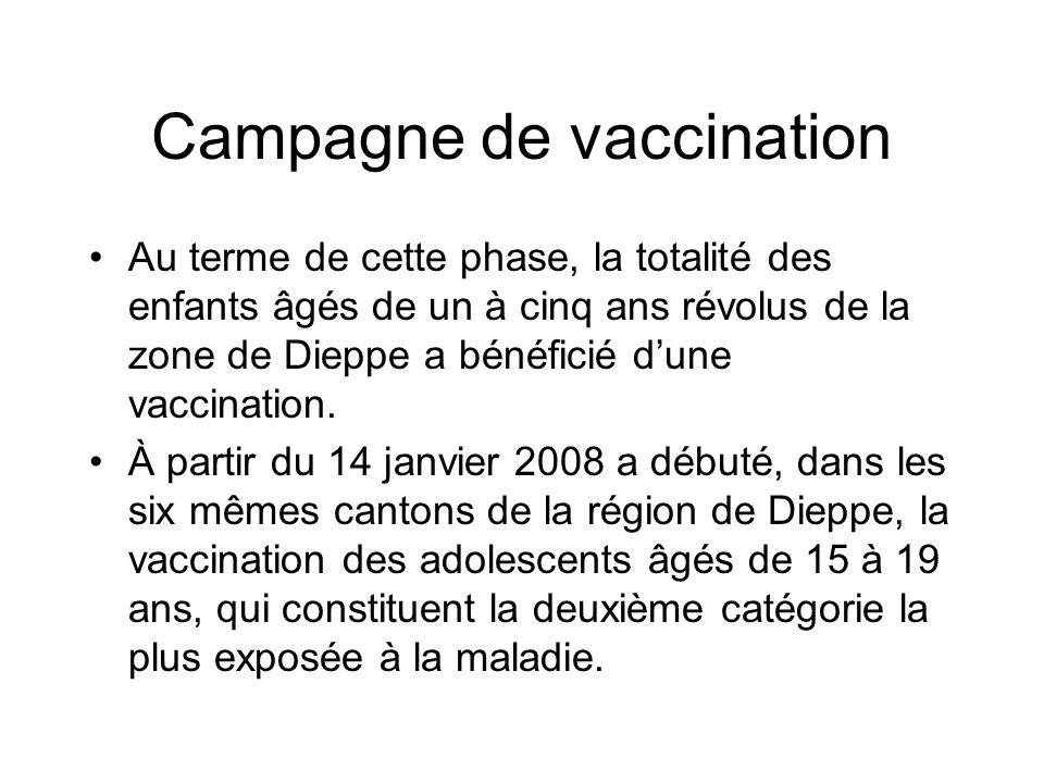 Campagne de vaccination Au terme de cette phase, la totalité des enfants âgés de un à cinq ans révolus de la zone de Dieppe a bénéficié d'une vaccinat