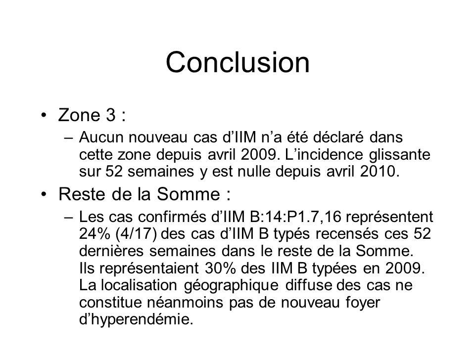 Conclusion Zone 3 : –Aucun nouveau cas d'IIM n'a été déclaré dans cette zone depuis avril 2009. L'incidence glissante sur 52 semaines y est nulle depu