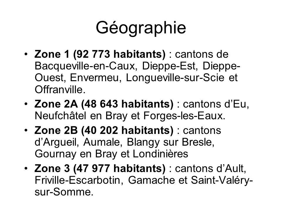 Géographie Zone 1 (92 773 habitants) : cantons de Bacqueville-en-Caux, Dieppe-Est, Dieppe- Ouest, Envermeu, Longueville-sur-Scie et Offranville. Zone