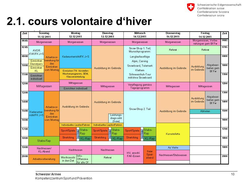 10 Schweizer Armee Kompetenzzentrum Sport und Prävention 2.1. cours volontaire d'hiver