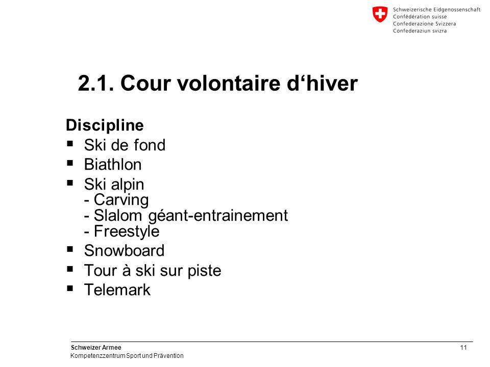 11 Schweizer Armee Kompetenzzentrum Sport und Prävention Discipline  Ski de fond  Biathlon  Ski alpin - Carving - Slalom géant-entrainement - Frees