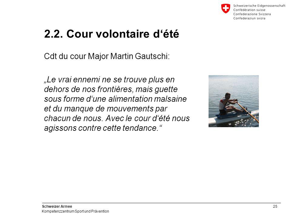 25 Schweizer Armee Kompetenzzentrum Sport und Prävention 2.2.