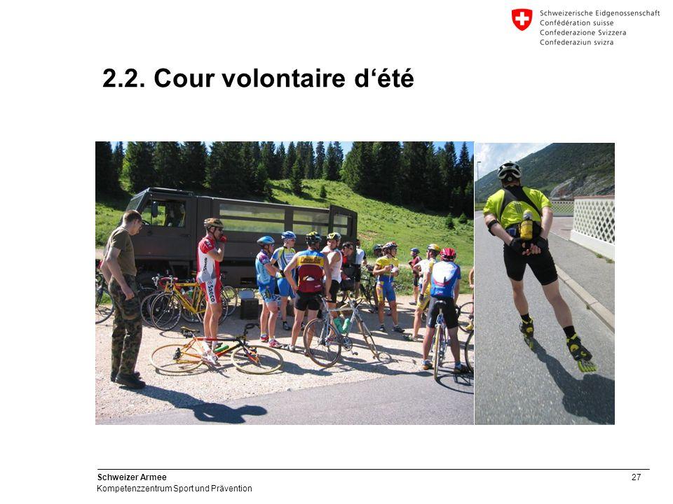 27 Schweizer Armee Kompetenzzentrum Sport und Prävention 2.2. Cour volontaire d'été