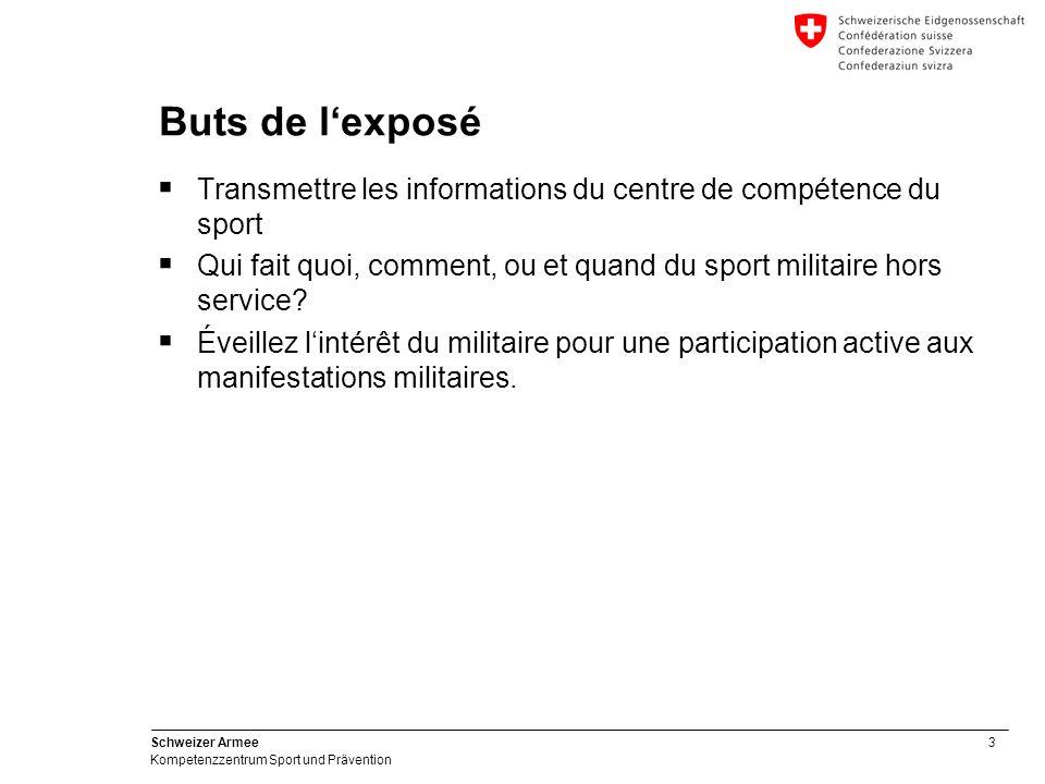 4 Schweizer Armee Kompetenzzentrum Sport und Prävention Buts du sport dans l'armée.