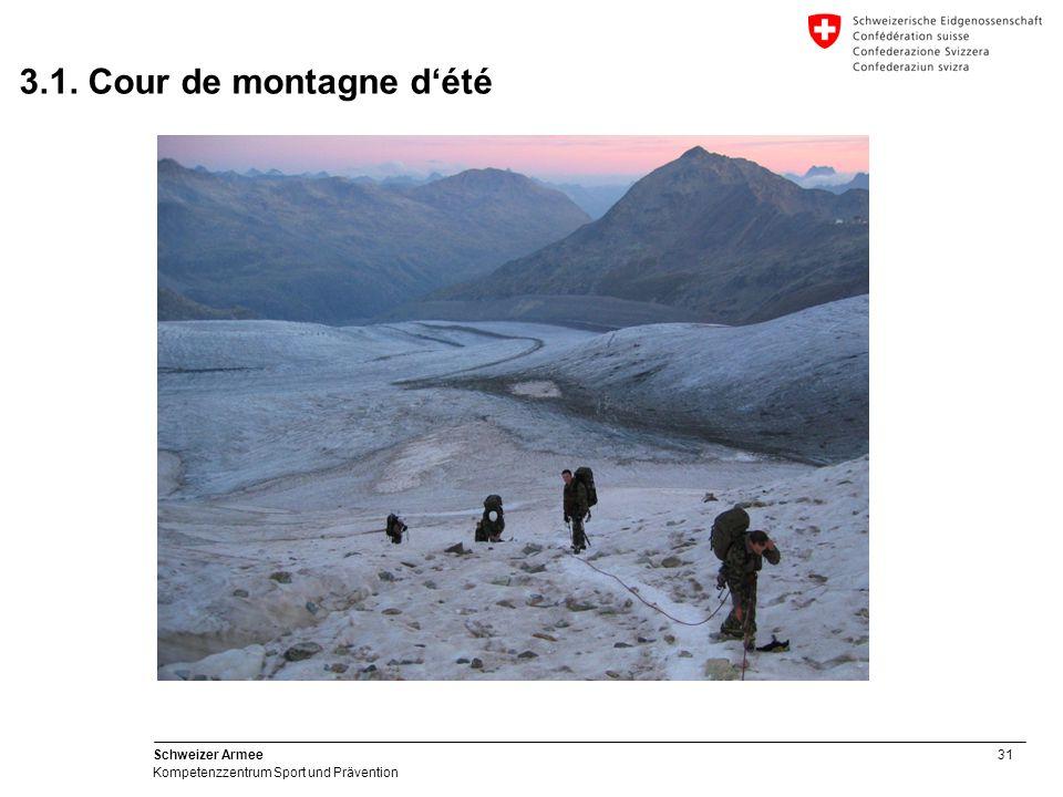 31 Schweizer Armee Kompetenzzentrum Sport und Prävention 3.1. Cour de montagne d'été