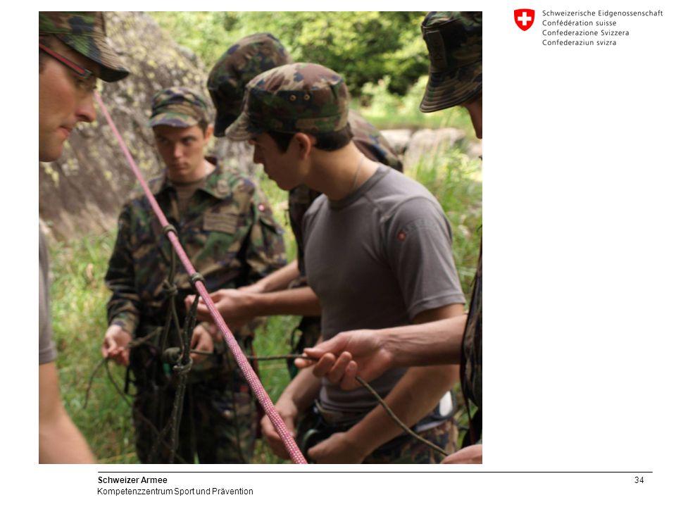 34 Schweizer Armee Kompetenzzentrum Sport und Prävention