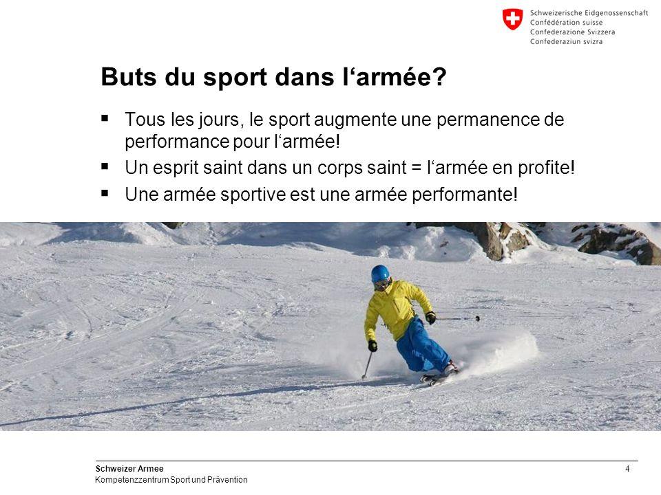 35 Schweizer Armee Kompetenzzentrum Sport und Prävention
