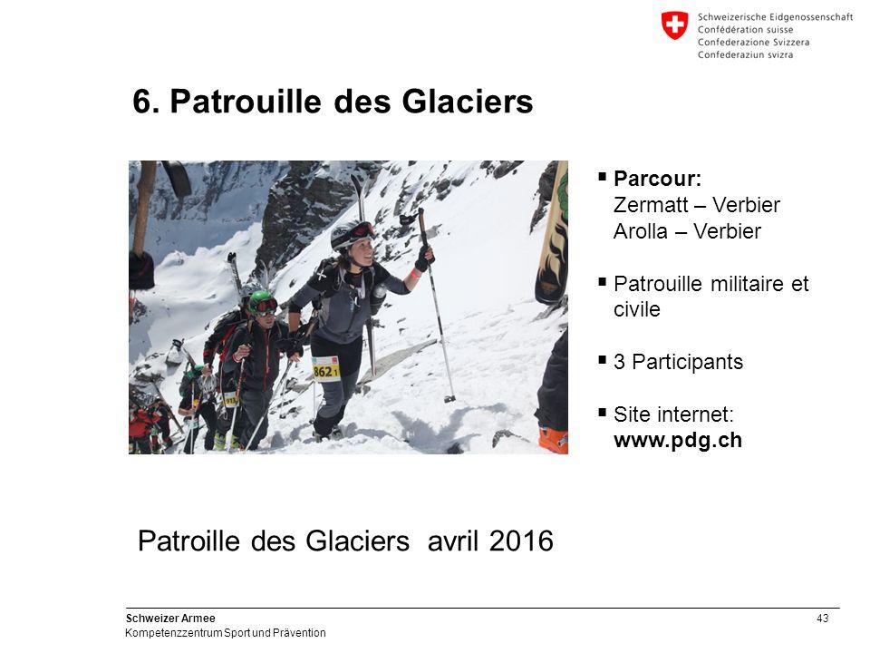 43 Schweizer Armee Kompetenzzentrum Sport und Prävention 6.