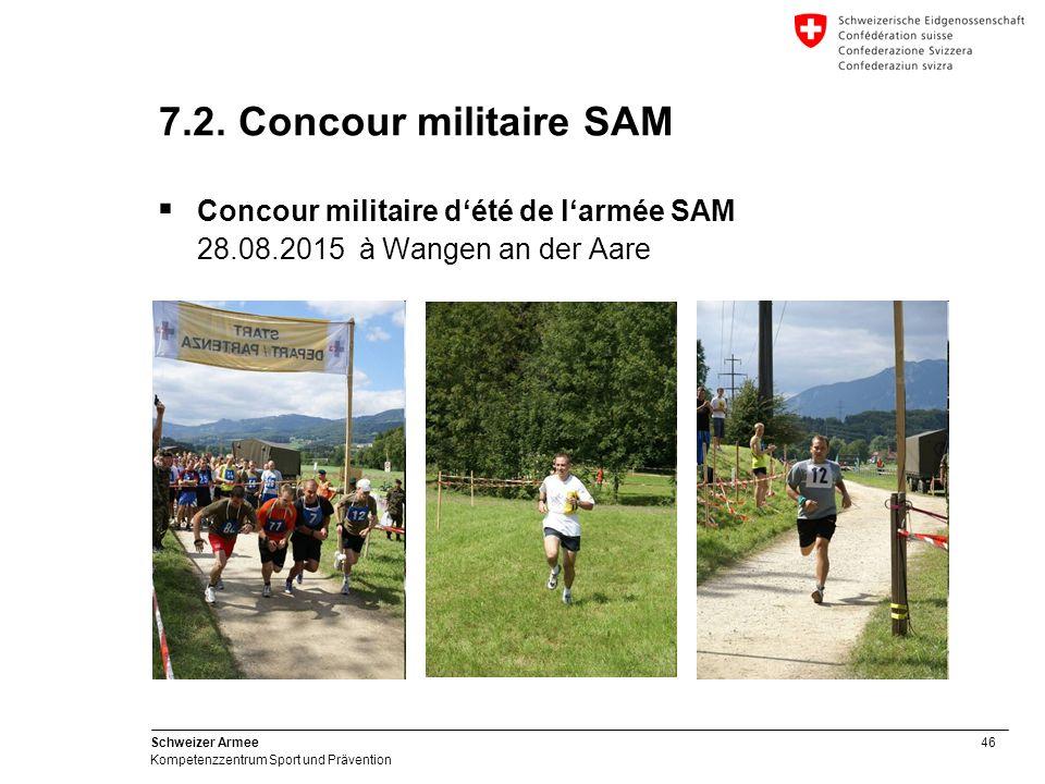 46 Schweizer Armee Kompetenzzentrum Sport und Prävention 7.2.