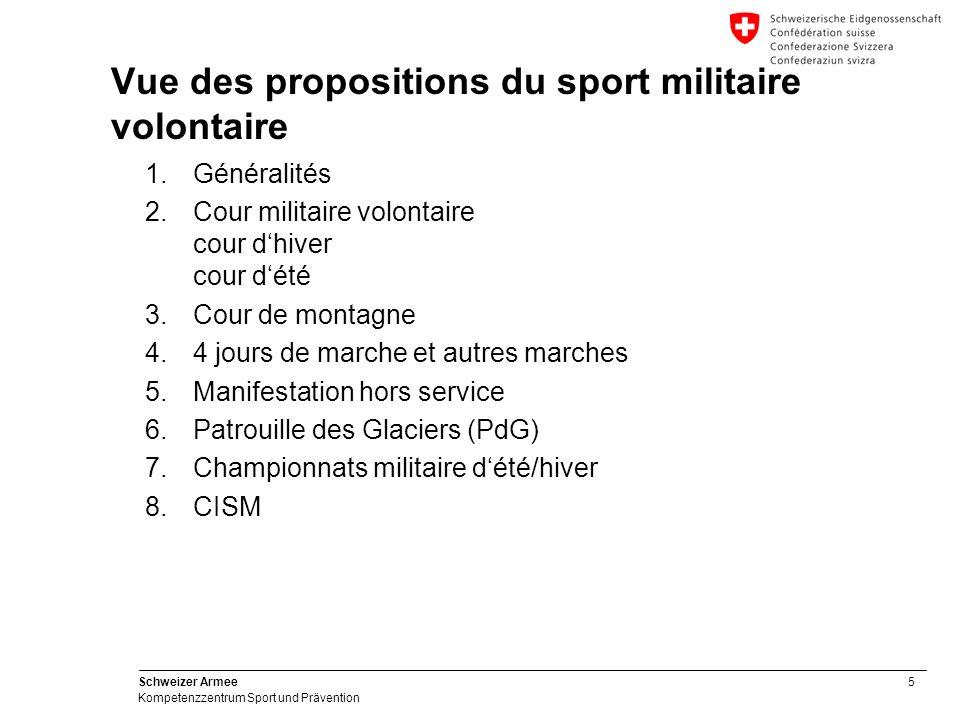 26 Schweizer Armee Kompetenzzentrum Sport und Prävention 2.2.