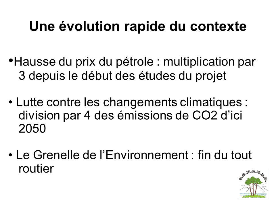 Une évolution rapide du contexte Hausse du prix du pétrole : multiplication par 3 depuis le début des études du projet Lutte contre les changements climatiques : division par 4 des émissions de CO2 d'ici 2050 Le Grenelle de l'Environnement : fin du tout routier