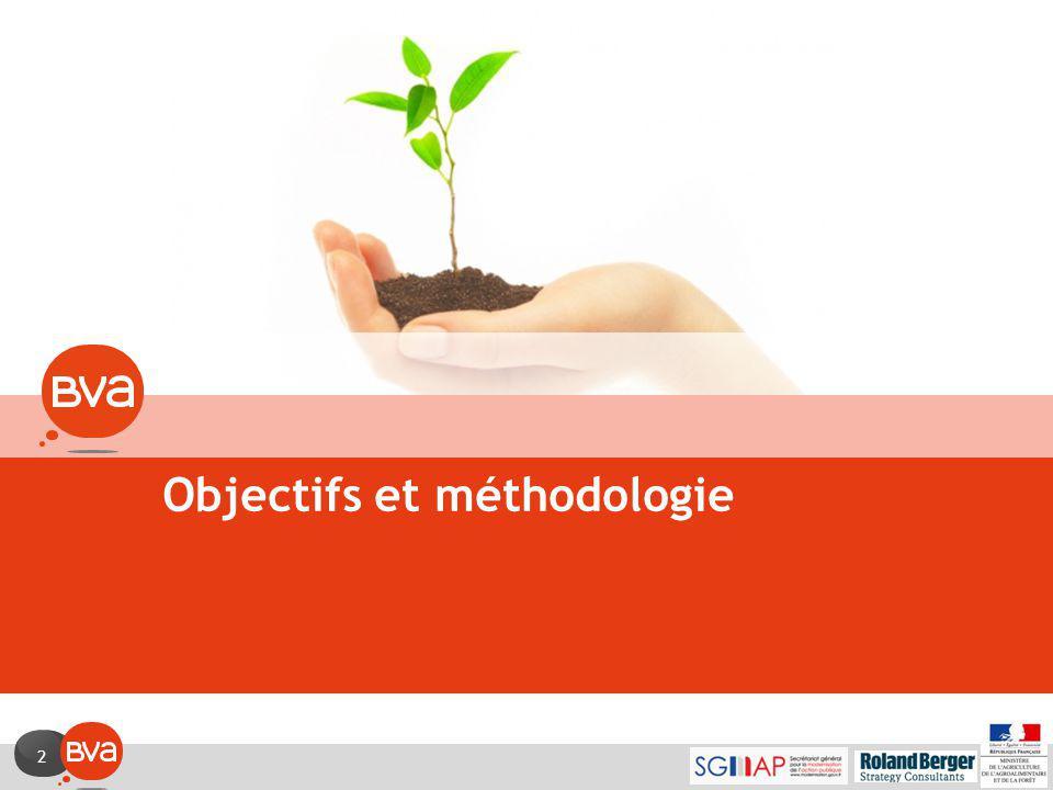 2 Objectifs et méthodologie