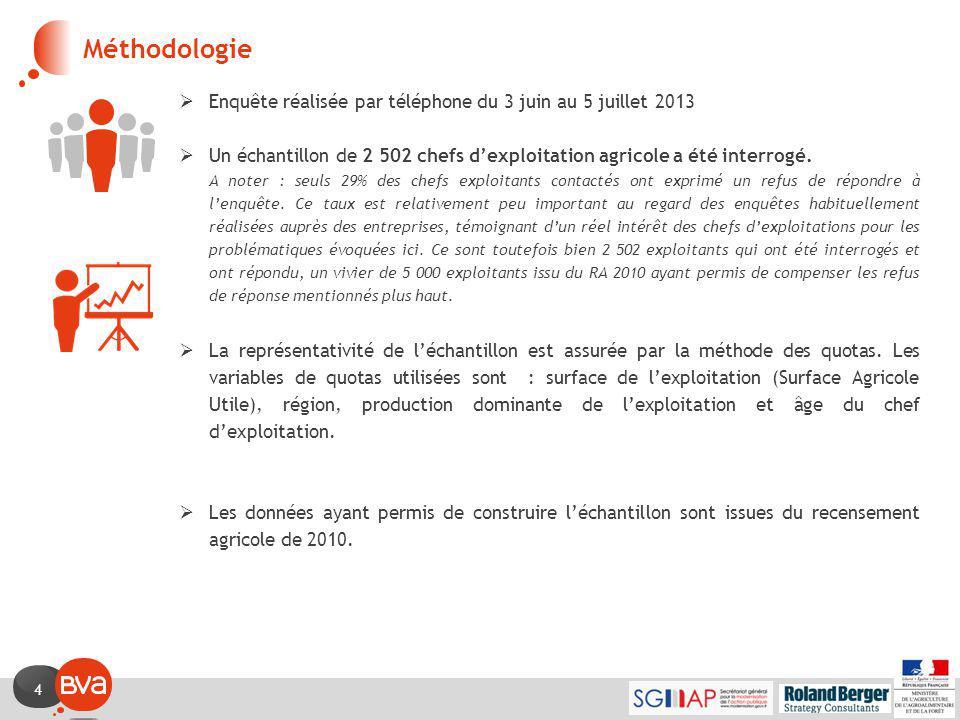 4 Méthodologie  Enquête réalisée par téléphone du 3 juin au 5 juillet 2013  Un échantillon de 2 502 chefs d'exploitation agricole a été interrogé.