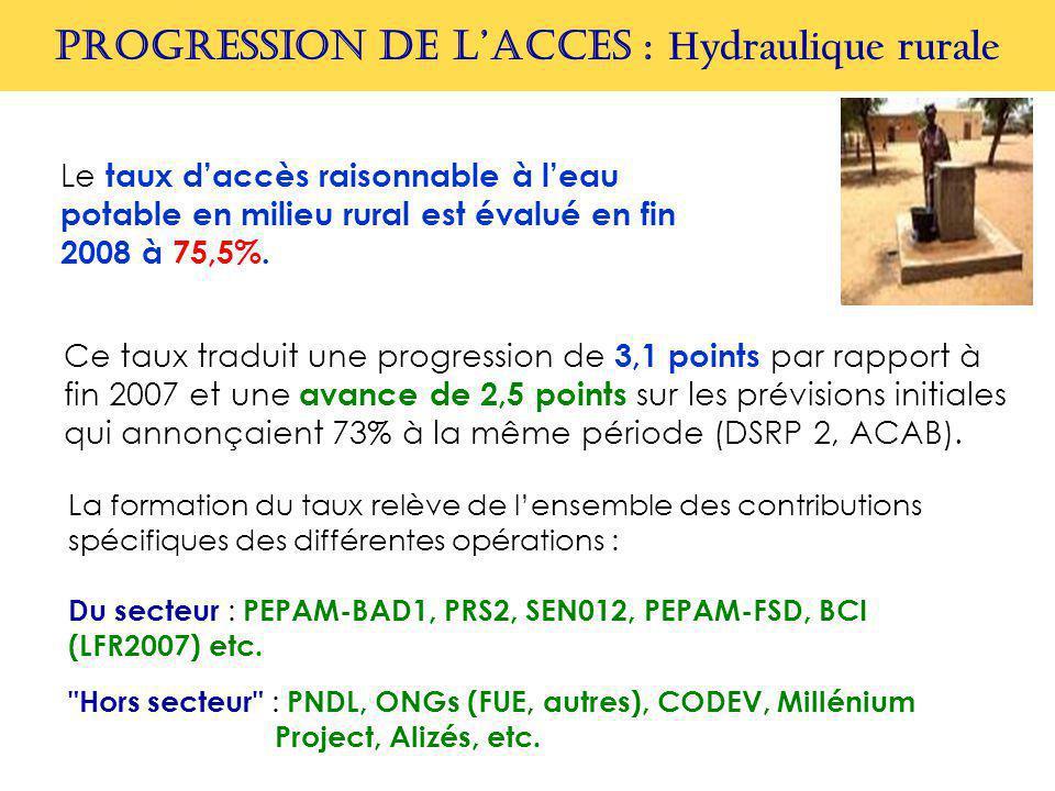 PROGRESSION DE L'ACCES : Hydraulique rurale Le taux d'accès raisonnable à l'eau potable en milieu rural est évalué en fin 2008 à 75,5%. Ce taux tradui