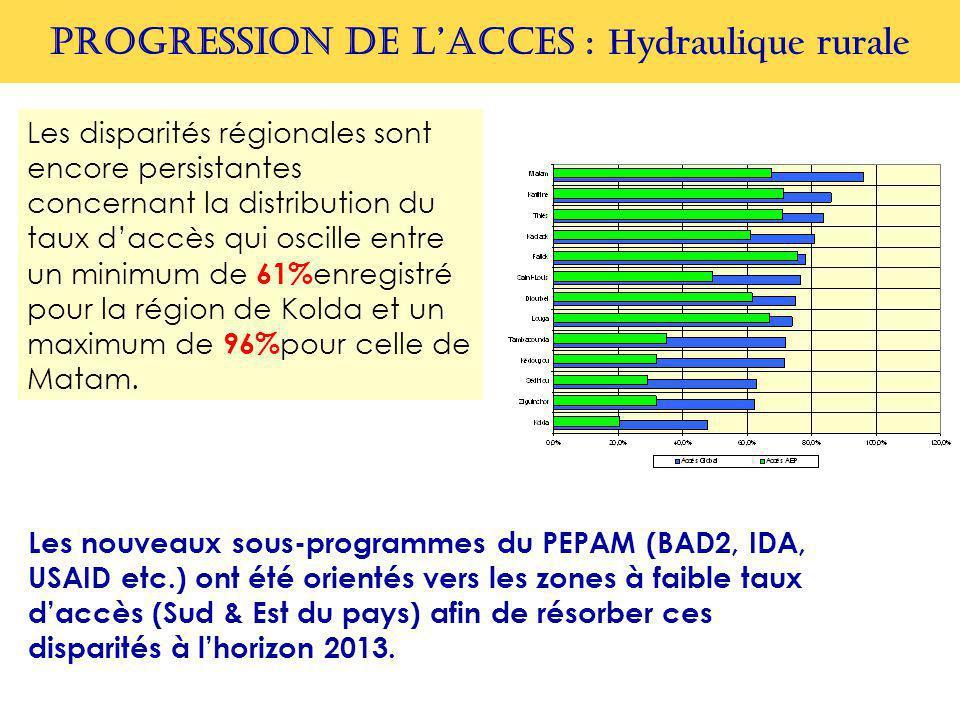 PROGRESSION DE L'ACCES : Hydraulique rurale Les disparités régionales sont encore persistantes concernant la distribution du taux d'accès qui oscille entre un minimum de 61% enregistré pour la région de Kolda et un maximum de 96% pour celle de Matam.
