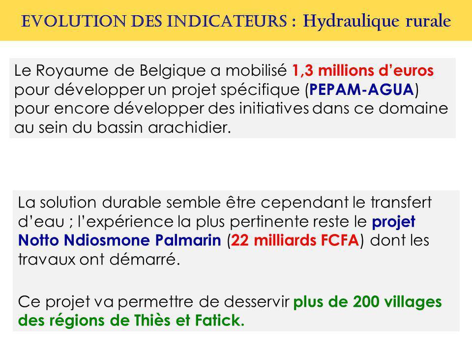 EVOLUTION DES INDICATEURS : Hydraulique rurale Le Royaume de Belgique a mobilisé 1,3 millions d'euros pour développer un projet spécifique ( PEPAM-AGUA ) pour encore développer des initiatives dans ce domaine au sein du bassin arachidier.