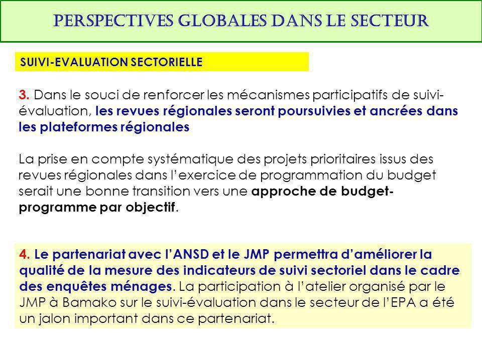 PERSPECTIVES GLOBALES DANS LE SECTEUR SUIVI-EVALUATION SECTORIELLE 3. Dans le souci de renforcer les mécanismes participatifs de suivi- évaluation, le