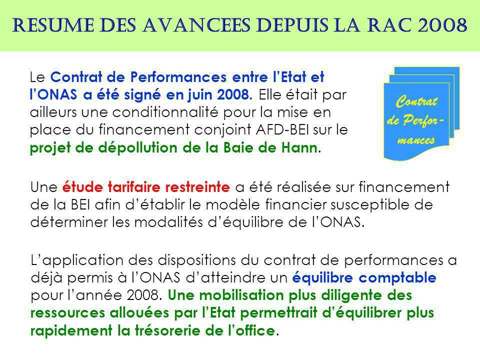 RESUME DES AVANCEES DEPUIS LA RAC 2008 Le Contrat de Performances entre l'Etat et l'ONAS a été signé en juin 2008. Elle était par ailleurs une conditi