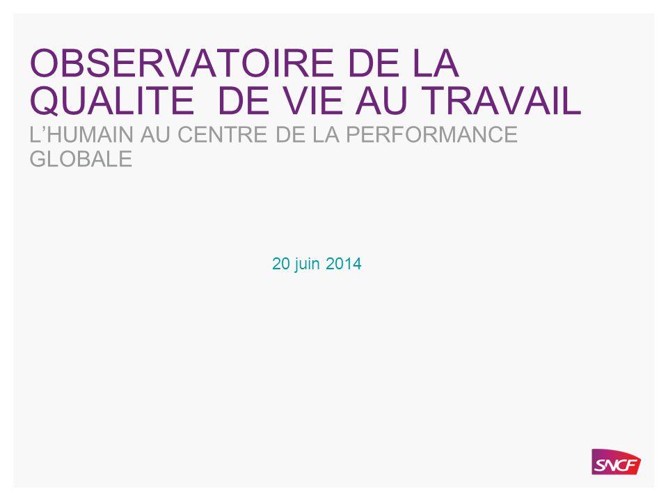 OBSERVATOIRE DE LA QUALITE DE VIE AU TRAVAIL L'HUMAIN AU CENTRE DE LA PERFORMANCE GLOBALE 20 juin 2014