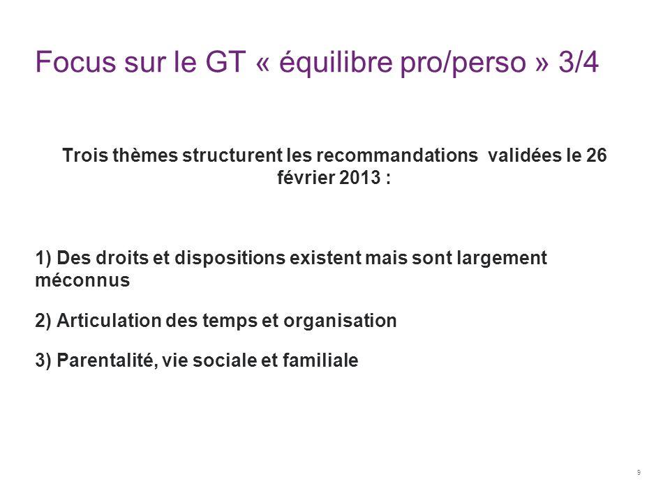 Focus sur le GT « équilibre pro/perso » 3/4 Trois thèmes structurent les recommandations validées le 26 février 2013 : 1) Des droits et dispositions e