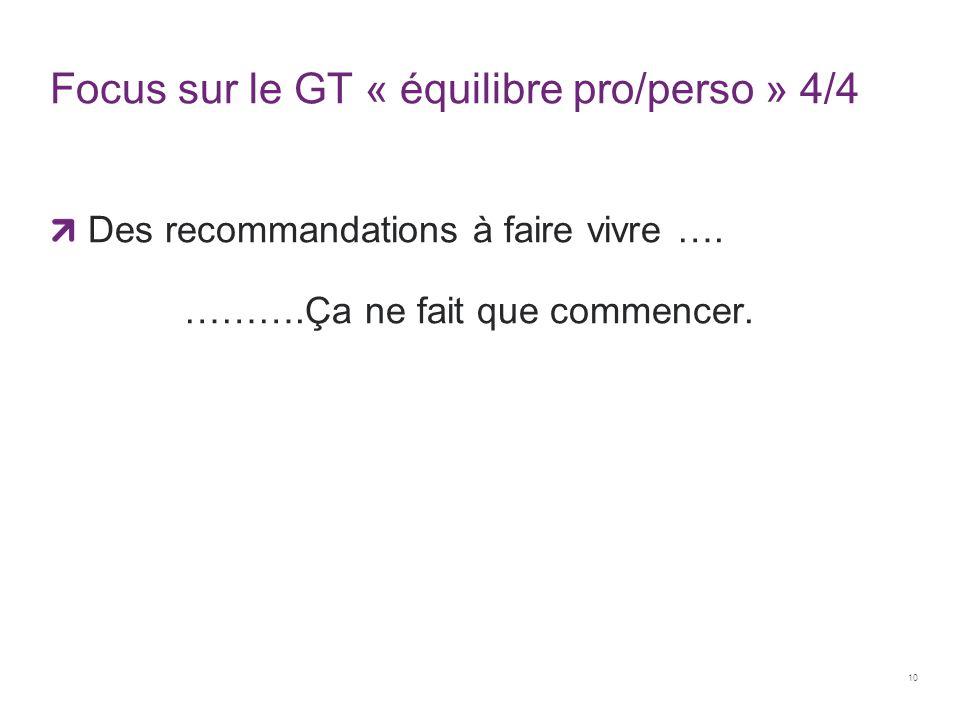 Focus sur le GT « équilibre pro/perso » 4/4 Des recommandations à faire vivre …. ……….Ça ne fait que commencer. 10