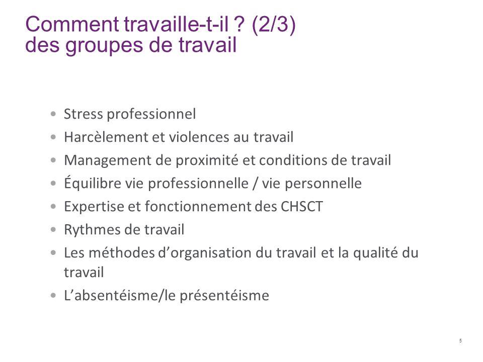 Comment travaille-t-il ? (2/3) des groupes de travail Stress professionnel Harcèlement et violences au travail Management de proximité et conditions d