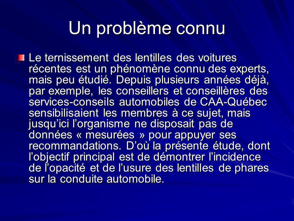 Un problème connu Le ternissement des lentilles des voitures récentes est un phénomène connu des experts, mais peu étudié.