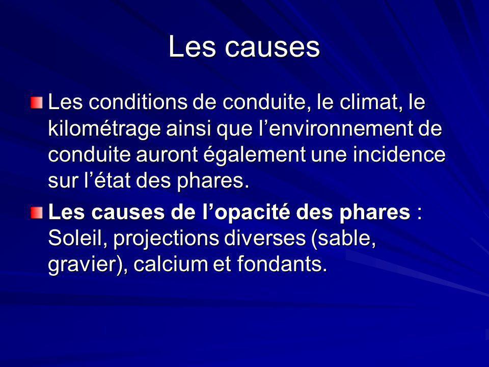 Les causes Les conditions de conduite, le climat, le kilométrage ainsi que l'environnement de conduite auront également une incidence sur l'état des phares.