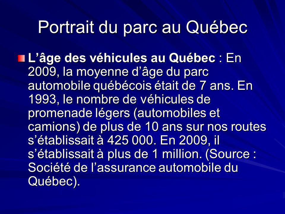 Portrait du parc au Québec L'âge des véhicules au Québec : En 2009, la moyenne d'âge du parc automobile québécois était de 7 ans.