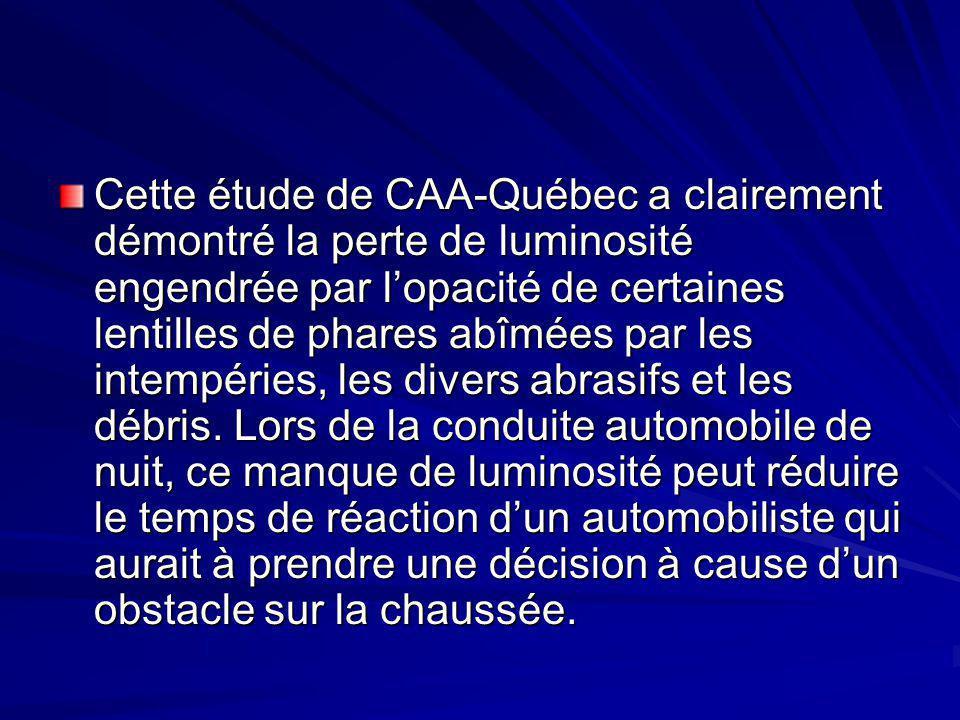 Cette étude de CAA-Québec a clairement démontré la perte de luminosité engendrée par l'opacité de certaines lentilles de phares abîmées par les intempéries, les divers abrasifs et les débris.