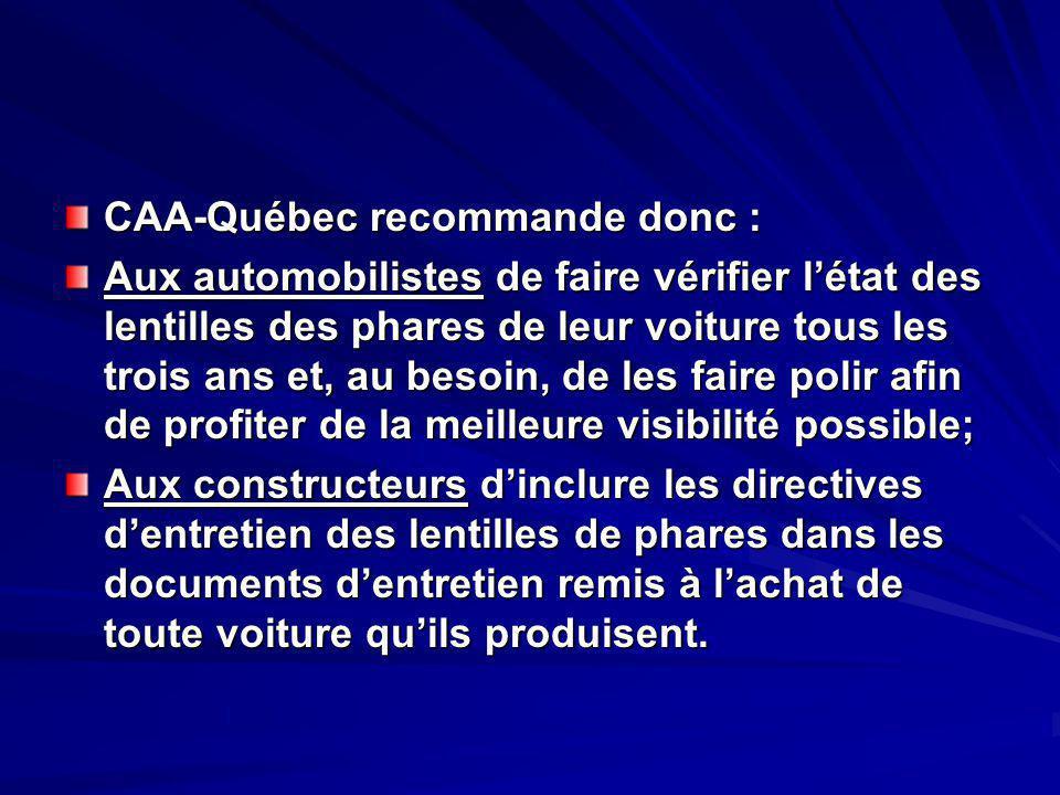 CAA-Québec recommande donc : Aux automobilistes de faire vérifier l'état des lentilles des phares de leur voiture tous les trois ans et, au besoin, de les faire polir afin de profiter de la meilleure visibilité possible; Aux constructeurs d'inclure les directives d'entretien des lentilles de phares dans les documents d'entretien remis à l'achat de toute voiture qu'ils produisent.