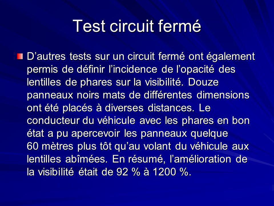 Test circuit fermé D'autres tests sur un circuit fermé ont également permis de définir l'incidence de l'opacité des lentilles de phares sur la visibilité.