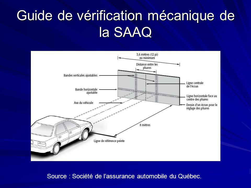 Guide de vérification mécanique de la SAAQ Source : Société de l'assurance automobile du Québec.