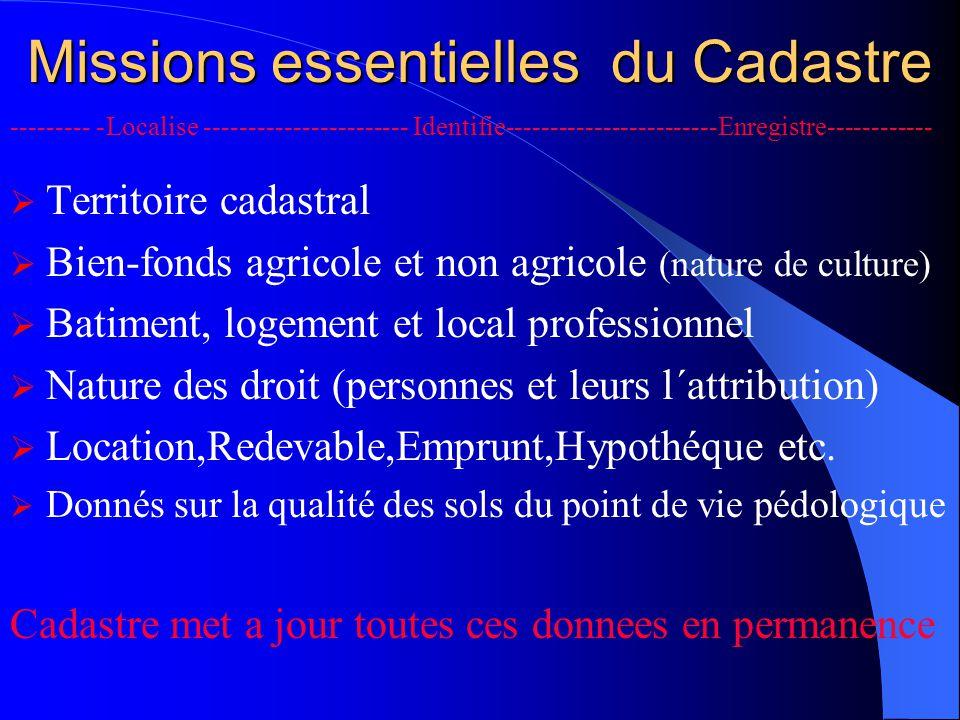 Missions essentielles du Cadastre  Territoire cadastral  Bien-fonds agricole et non agricole (nature de culture)  Batiment, logement et local profe