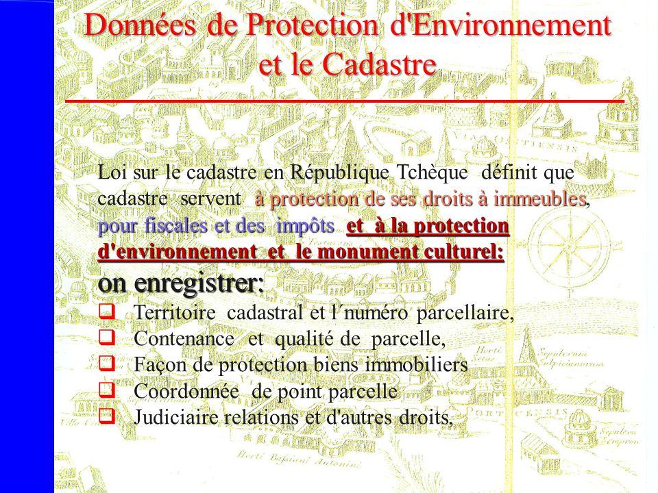 Données de Protection d'Environnement et le Cadastre à protection de ses droits à immeubles pour fiscales et des impôts et à la protection d'environne