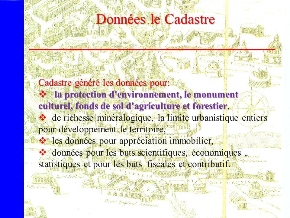 Données le Cadastre Cadastre généré les données pour:  la protection d'environnement, le monument culturel, fonds de sol d'agriculture et forestier 