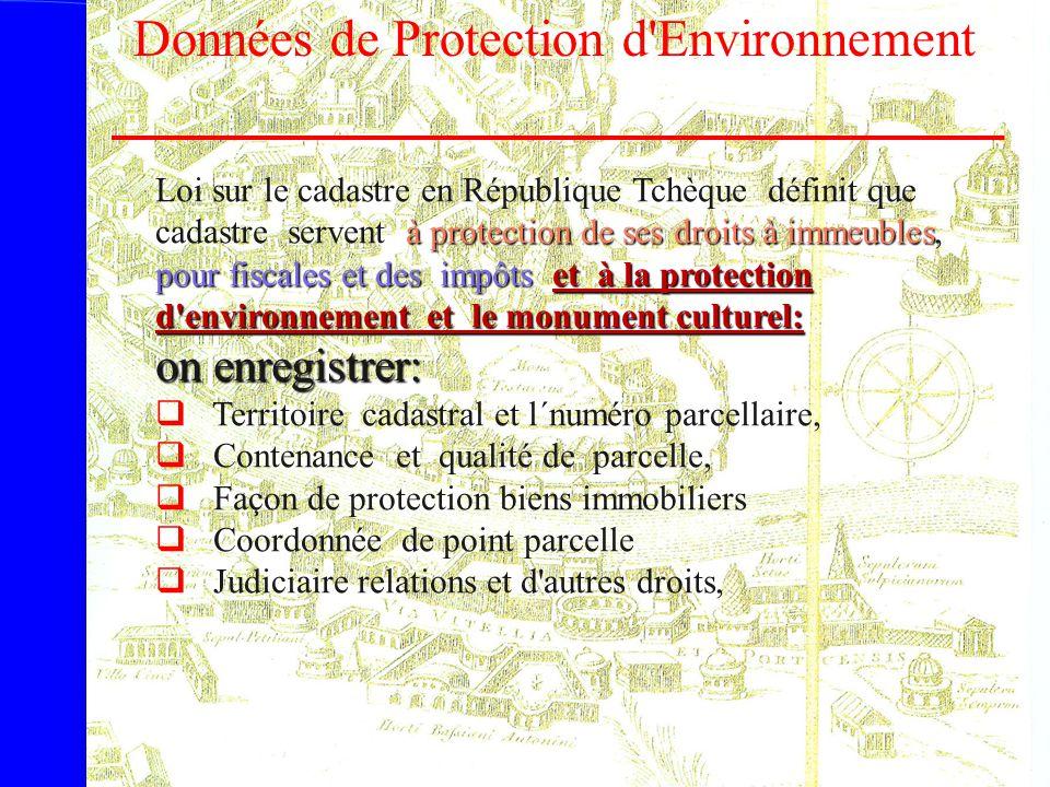 Données de Protection d'Environnement à protection de ses droits à immeubles pour fiscales et des impôts et à la protection d'environnement et le monu