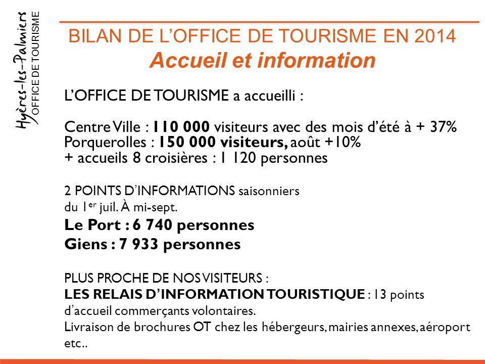 BILAN DE L'OFFICE DE TOURISME EN 2014 Accueil et information L'OFFICE DE TOURISME a accueilli : Centre Ville : 110 000 visiteurs avec des mois d'été à