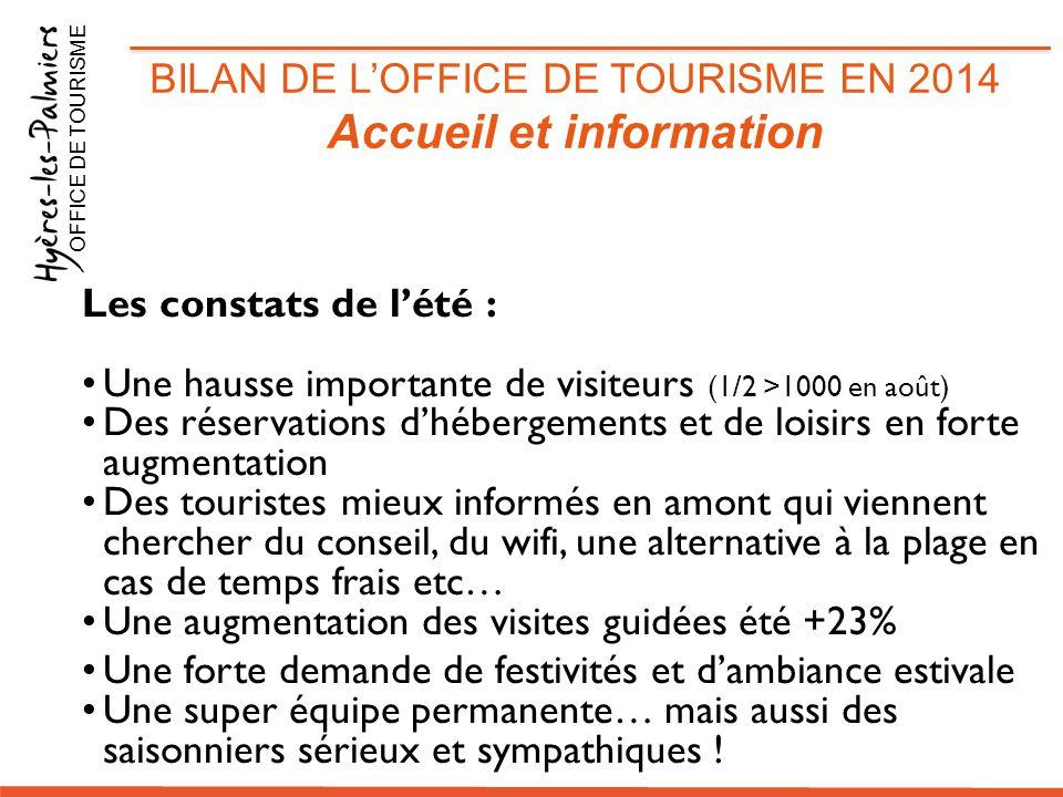 BILAN DE L'OFFICE DE TOURISME EN 2014 Accueil et information Les constats de l'été : Une hausse importante de visiteurs (1/2 >1000 en août) Des réserv