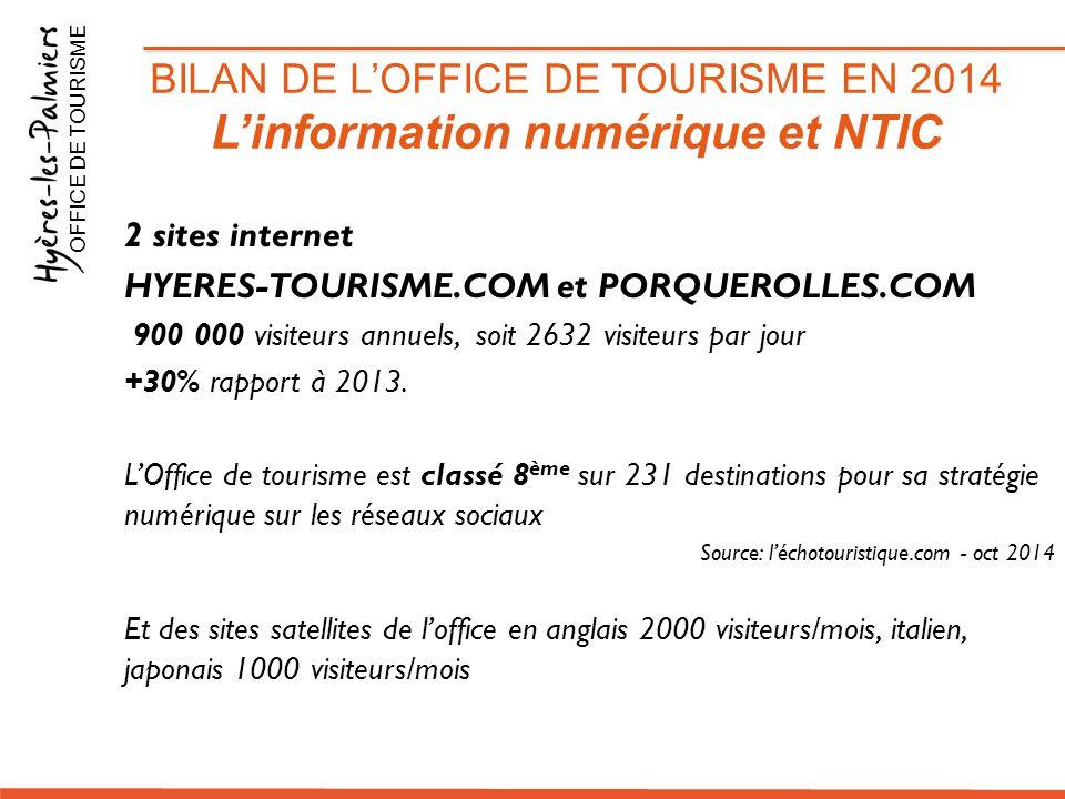 BILAN DE L'OFFICE DE TOURISME EN 2014 L'information numérique et NTIC 2 sites internet HYERES-TOURISME.COM et PORQUEROLLES.COM 900 000 visiteurs annue