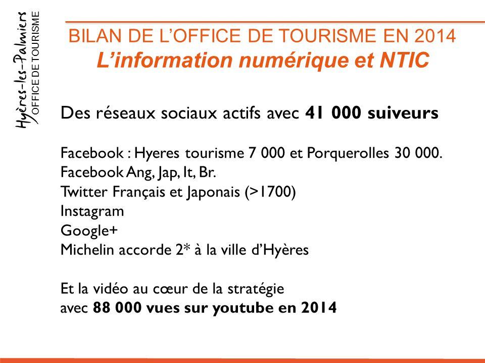 BILAN DE L'OFFICE DE TOURISME EN 2014 L'information numérique et NTIC OFFICE DE TOURISME Des réseaux sociaux actifs avec 41 000 suiveurs Facebook : Hy