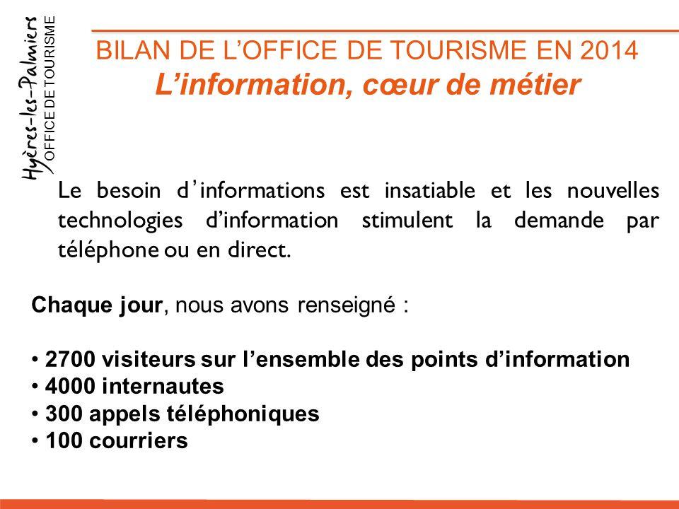 BILAN DE L'OFFICE DE TOURISME EN 2014 L'information, cœur de métier OFFICE DE TOURISME Le besoin d'informations est insatiable et les nouvelles techno