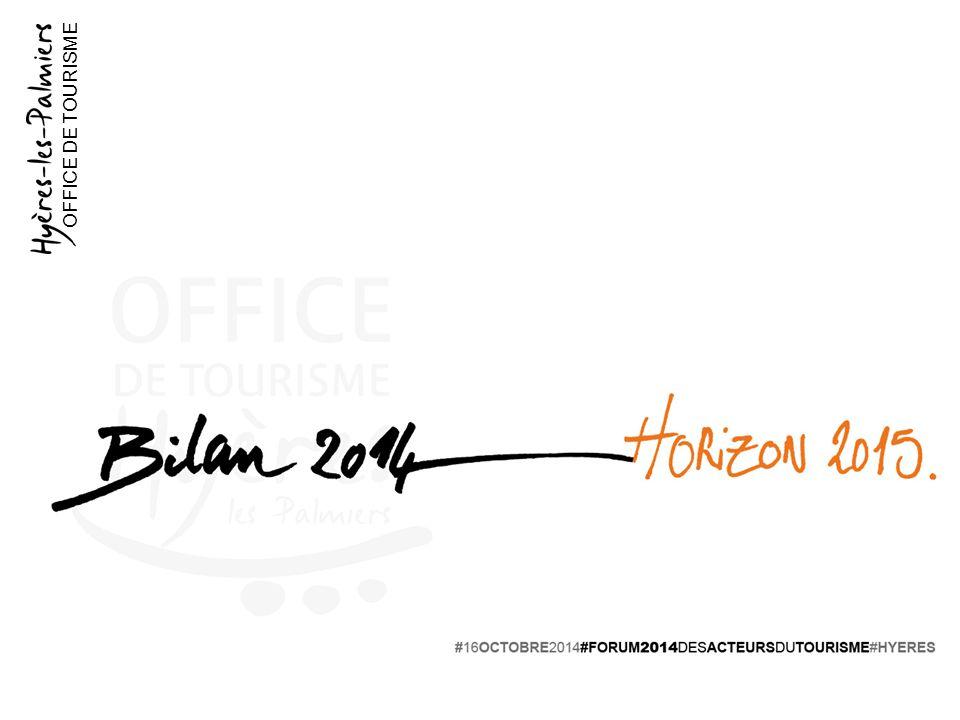 BILAN DE L'OFFICE DE TOURISME EN 2014 L'information numérique et NTIC 2 sites internet HYERES-TOURISME.COM et PORQUEROLLES.COM 900 000 visiteurs annuels, soit 2632 visiteurs par jour +30% rapport à 2013.