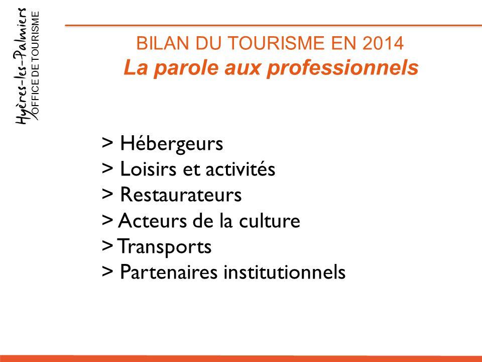 BILAN DU TOURISME EN 2014 La parole aux professionnels OFFICE DE TOURISME > Hébergeurs > Loisirs et activités > Restaurateurs > Acteurs de la culture