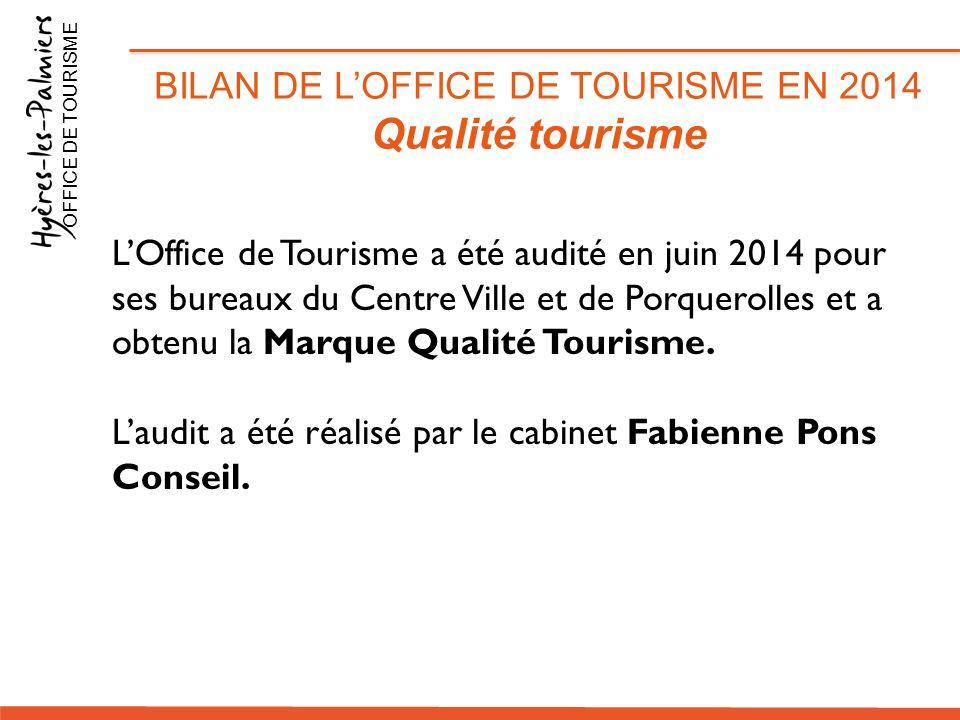 L'Office de Tourisme a été audité en juin 2014 pour ses bureaux du Centre Ville et de Porquerolles et a obtenu la Marque Qualité Tourisme. L'audit a é